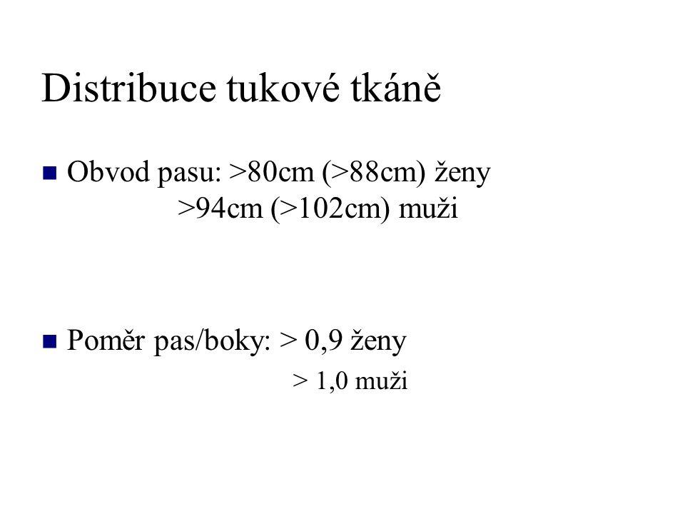 Distribuce tukové tkáně Obvod pasu: >80cm (>88cm) ženy >94cm (>102cm) muži Poměr pas/boky: > 0,9 ženy > 1,0 muži