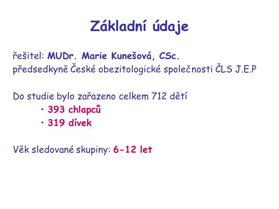 Základní údaje řešitel: MUDr. Marie Kunešová, CSc. předsedkyně České obezitologické společnosti ČLS J.E.P Do studie bylo zařazeno celkem 712 dětí 393