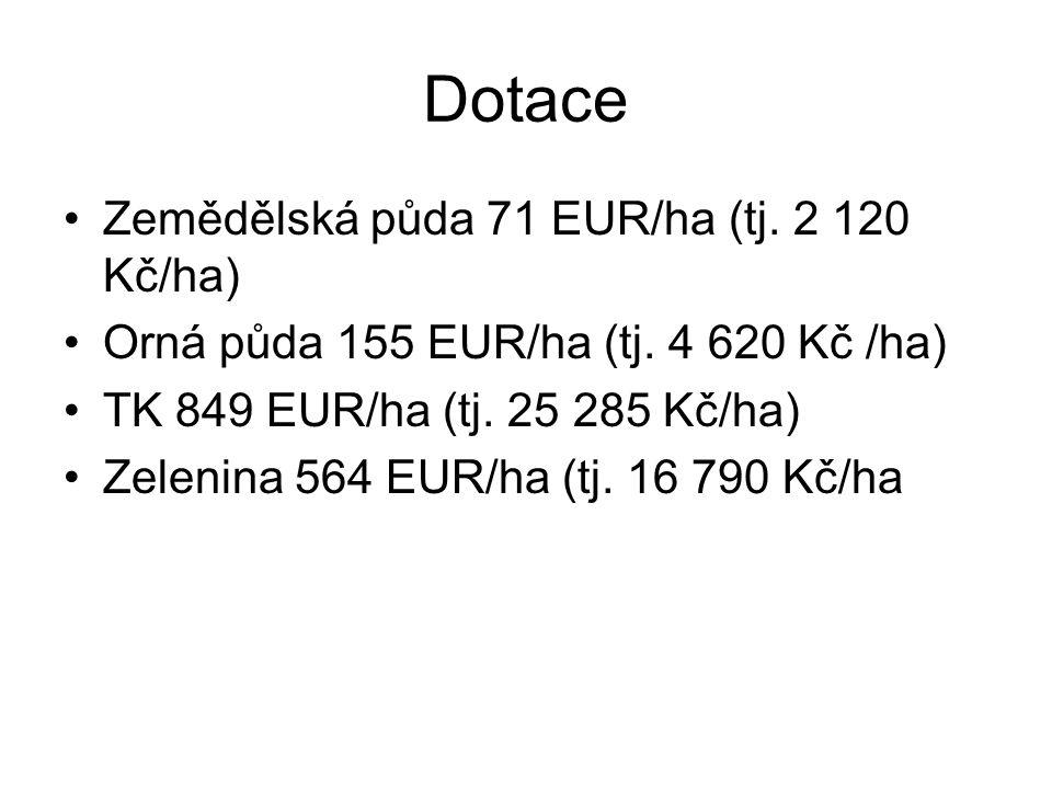 Dotace Zemědělská půda 71 EUR/ha (tj. 2 120 Kč/ha) Orná půda 155 EUR/ha (tj. 4 620 Kč /ha) TK 849 EUR/ha (tj. 25 285 Kč/ha) Zelenina 564 EUR/ha (tj. 1