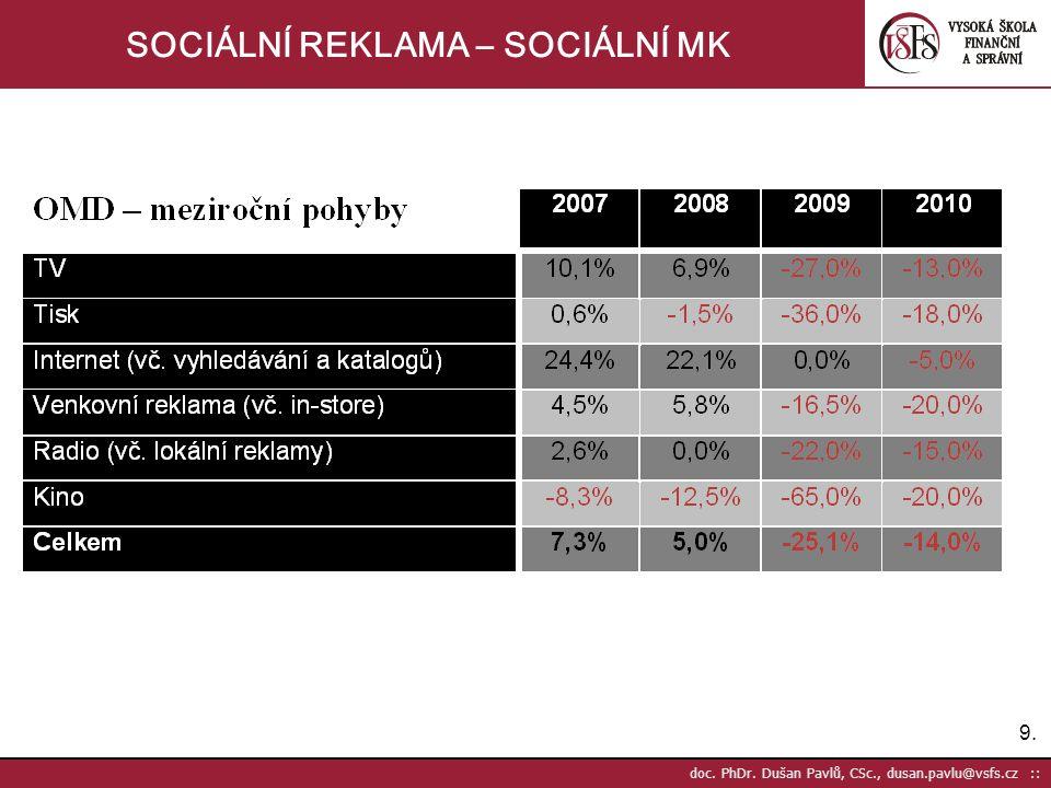 9.9. doc. PhDr. Dušan Pavlů, CSc., dusan.pavlu@vsfs.cz :: SOCIÁLNÍ REKLAMA – SOCIÁLNÍ MK
