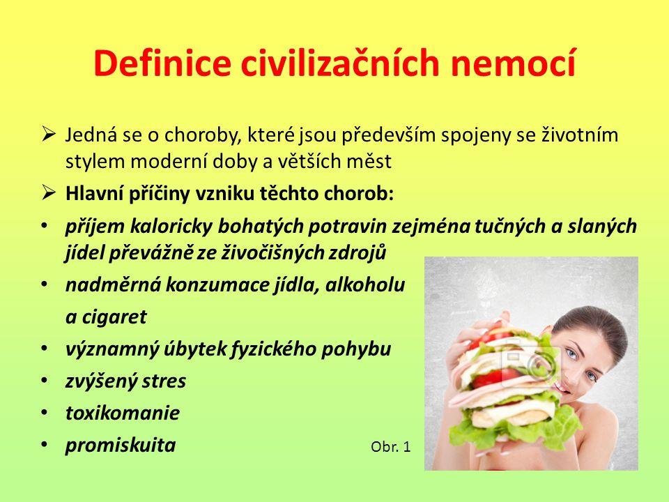 Definice civilizačních nemocí  Jedná se o choroby, které jsou především spojeny se životním stylem moderní doby a větších měst  Hlavní příčiny vznik