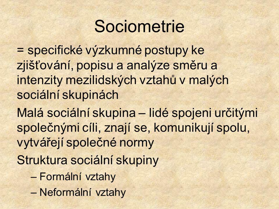 Sociometrie = specifické výzkumné postupy ke zjišťování, popisu a analýze směru a intenzity mezilidských vztahů v malých sociální skupinách Malá sociá