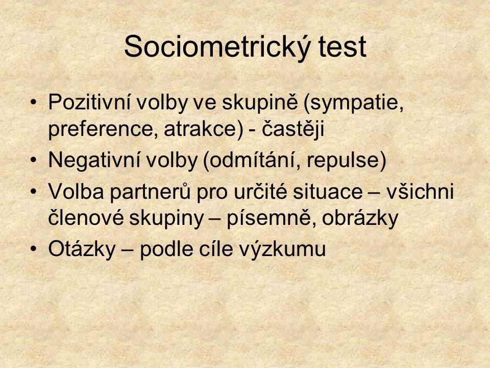 Sociometrický test Pozitivní volby ve skupině (sympatie, preference, atrakce) - častěji Negativní volby (odmítání, repulse) Volba partnerů pro určité