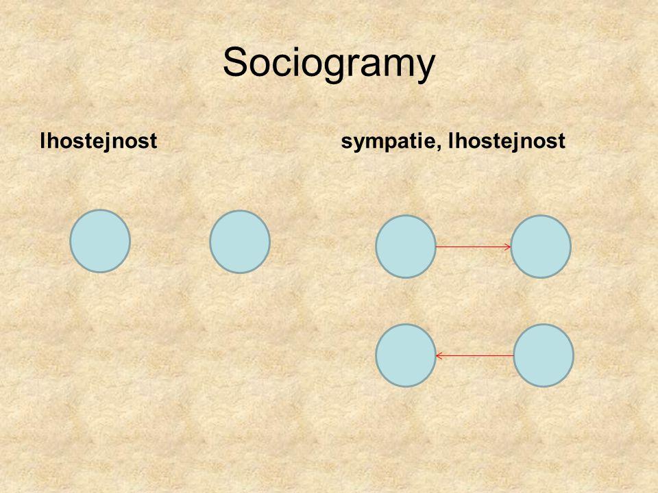 Sociogramy lhostejnostsympatie, lhostejnost