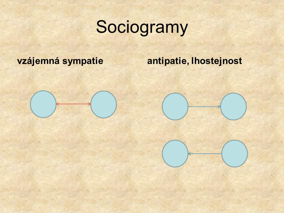 Sociogramy vzájemná sympatieantipatie, lhostejnost