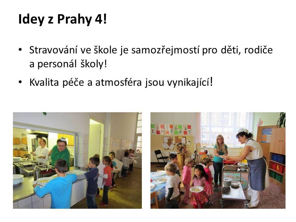 Idey z Prahy 4.Stravování ve škole je samozřejmostí pro děti, rodiče a personál školy.