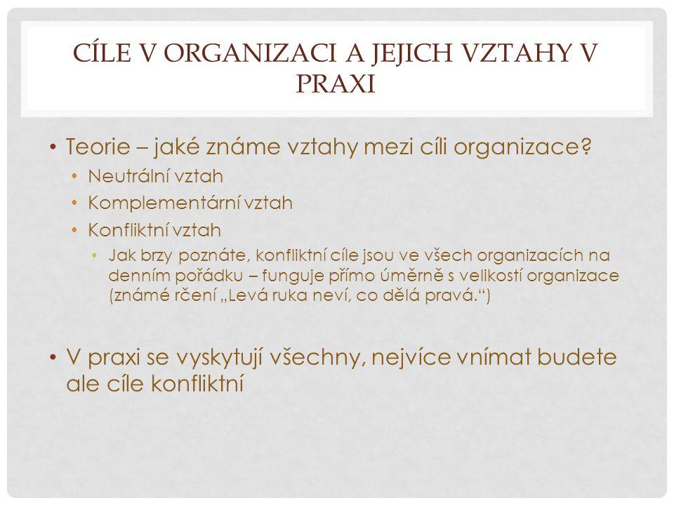CÍLE V ORGANIZACI A JEJICH VZTAHY V PRAXI Teorie – jaké známe vztahy mezi cíli organizace.