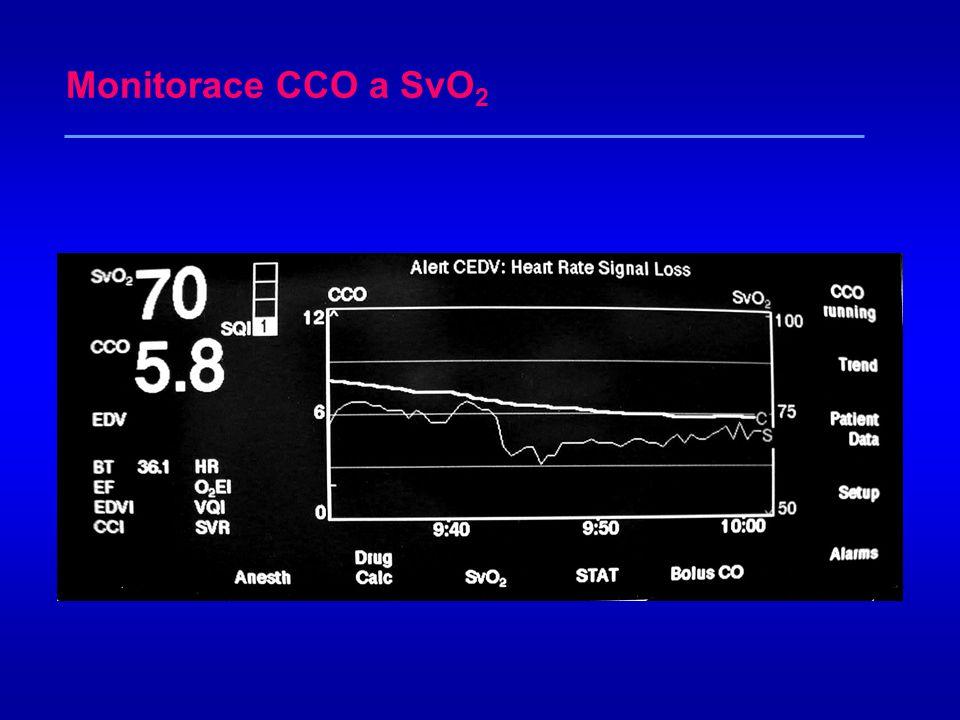 Úvod do anestezie Zavedení CVK –cestou v.jugularis, v. subclavia PCWP, CO u kardiálně kompromitovaných nebo s předpokladem rozsáhlé resekce –přesnější