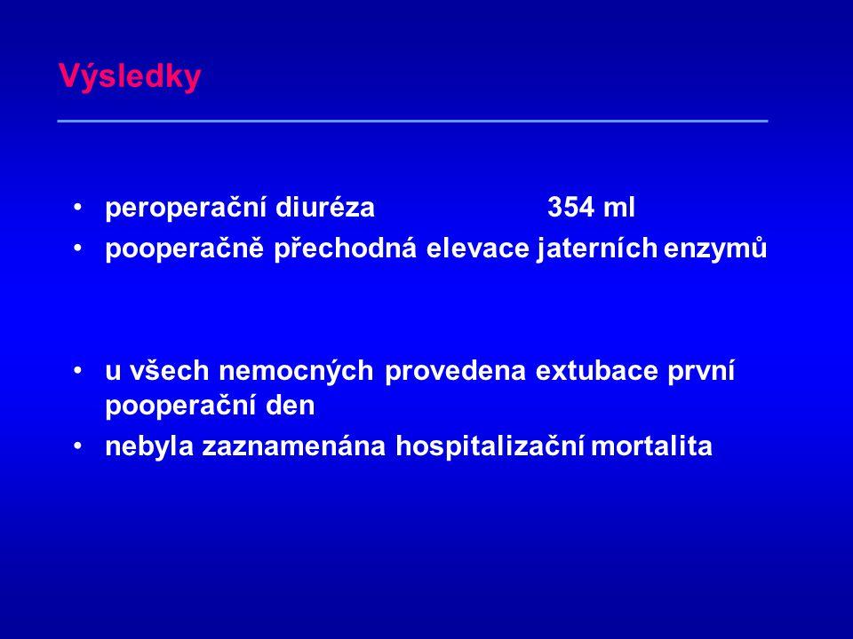 Koagulační parametry Time Preoperative after ANH before retransfusion Postoperative PT 1,02  0,02 1,12  0,08 1,25  0,13 1,08  0,03 APTT (sec) 33,7