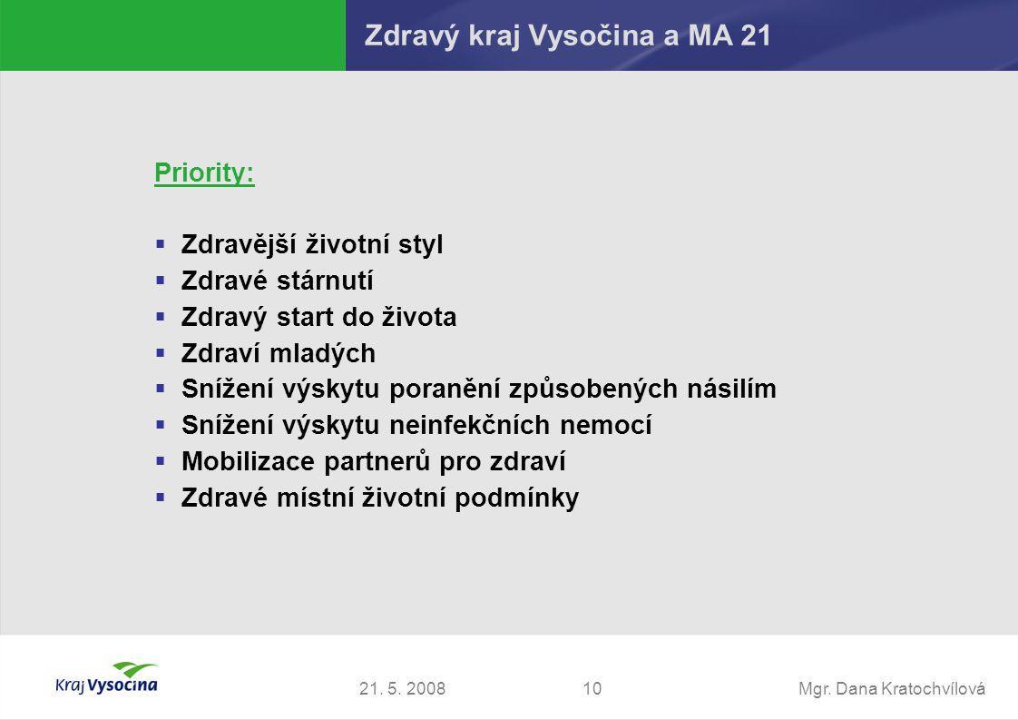Mgr. Dana Kratochvílová1021. 5. 2008 Zdravý kraj Vysočina a MA 21 Priority:  Zdravější životní styl  Zdravé stárnutí  Zdravý start do života  Zdra