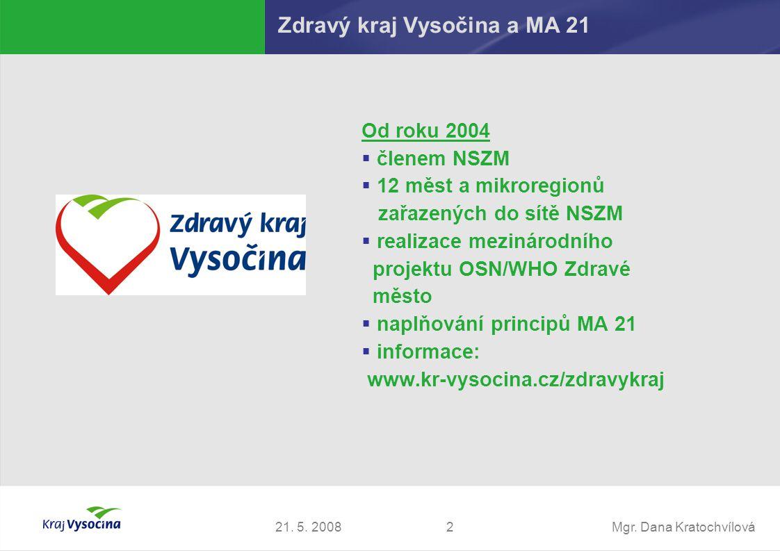 221. 5. 2008 Zdravý kraj Vysočina a MA 21 Od roku 2004  členem NSZM  12 měst a mikroregionů zařazených do sítě NSZM  realizace mezinárodního projek