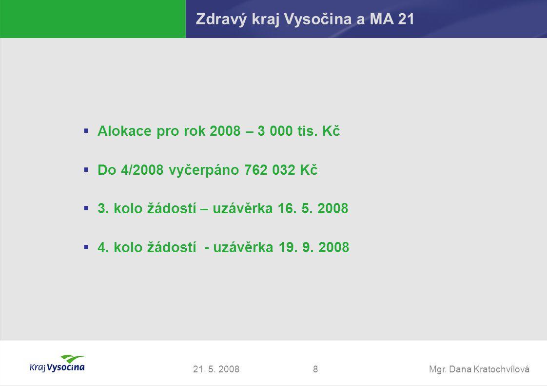 Mgr. Dana Kratochvílová821. 5. 2008 Zdravý kraj Vysočina a MA 21  Alokace pro rok 2008 – 3 000 tis. Kč  Do 4/2008 vyčerpáno 762 032 Kč  3. kolo žád