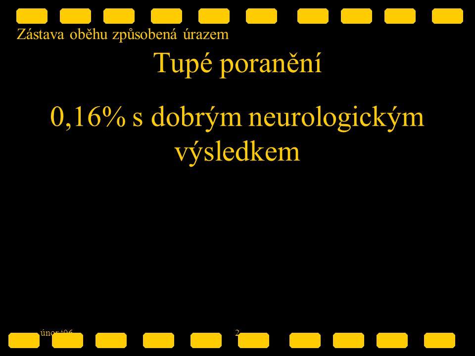 Zástava oběhu způsobená úrazem únor '062 Tupé poranění 0,16% s dobrým neurologickým výsledkem