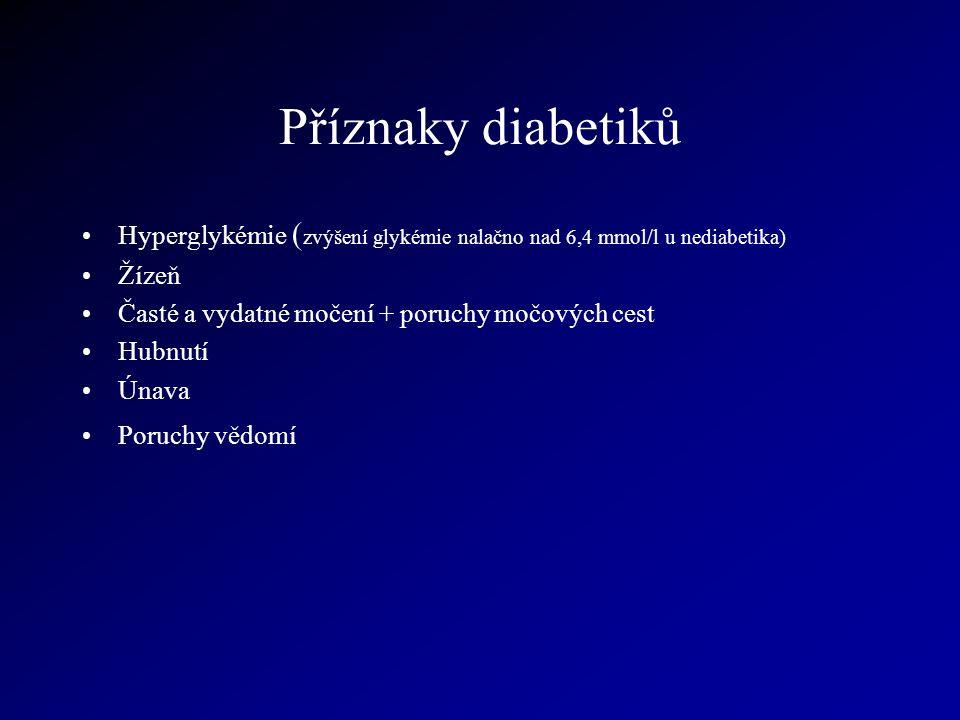 Příznaky diabetiků Hyperglykémie ( zvýšení glykémie nalačno nad 6,4 mmol/l u nediabetika) Žízeň Časté a vydatné močení + poruchy močových cest Hubnutí Únava Poruchy vědomí
