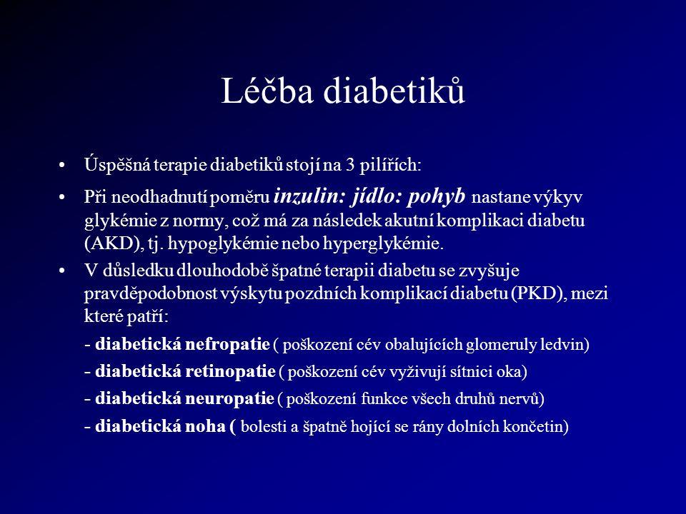 Léčba diabetiků Úspěšná terapie diabetiků stojí na 3 pilířích: Při neodhadnutí poměru inzulin: jídlo: pohyb nastane výkyv glykémie z normy, což má za následek akutní komplikaci diabetu (AKD), tj.