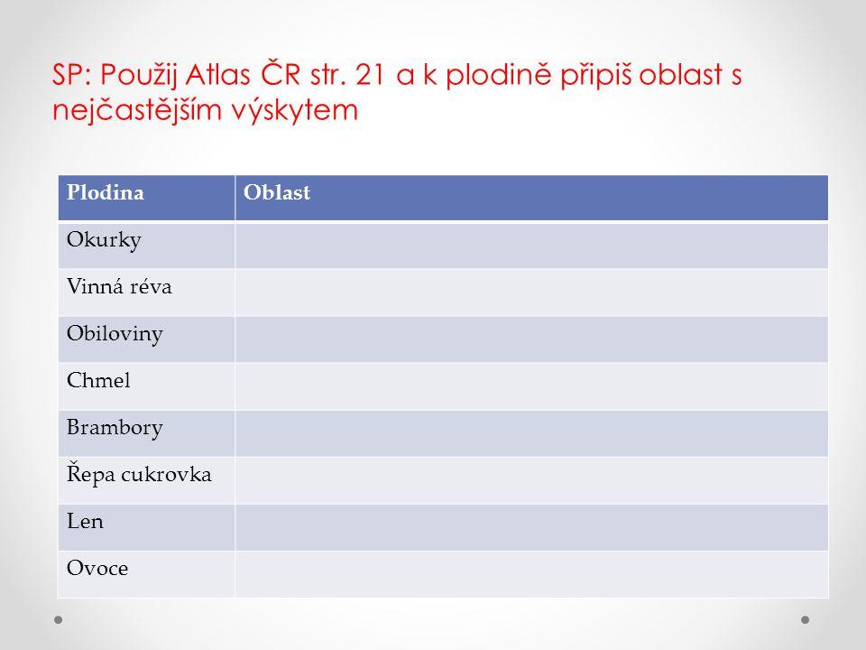 SP: Použij Atlas ČR str. 21 a k plodině připiš oblast s nejčastějším výskytem PlodinaOblast Okurky Vinná réva Obiloviny Chmel Brambory Řepa cukrovka L