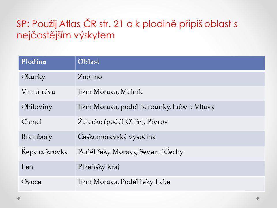 SP: Použij Atlas ČR str. 21 a k plodině připiš oblast s nejčastějším výskytem PlodinaOblast OkurkyZnojmo Vinná révaJižní Morava, Mělník ObilovinyJižní