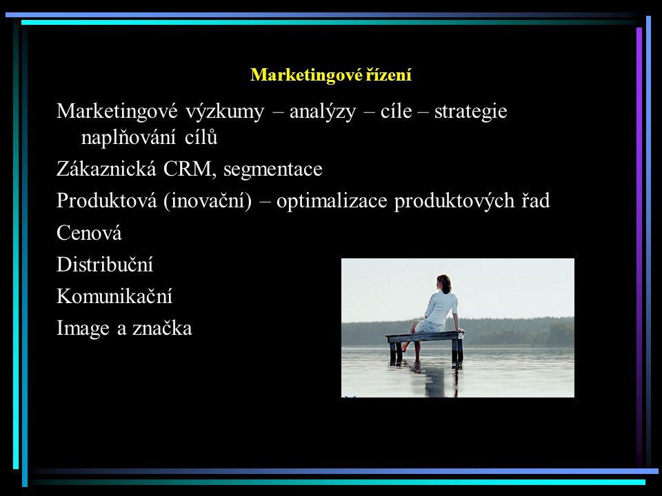 Marketingové řízení Marketingové výzkumy – analýzy – cíle – strategie naplňování cílů Zákaznická CRM, segmentace Produktová (inovační) – optimalizace produktových řad Cenová Distribuční Komunikační Image a značka