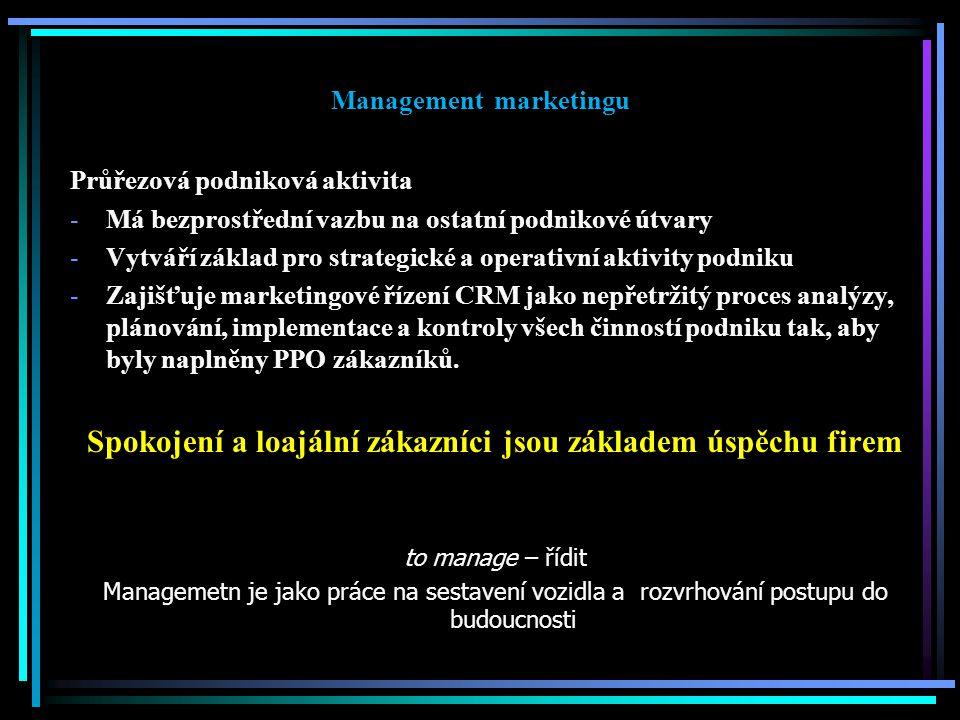 Management marketingu Průřezová podniková aktivita -Má bezprostřední vazbu na ostatní podnikové útvary -Vytváří základ pro strategické a operativní aktivity podniku -Zajišťuje marketingové řízení CRM jako nepřetržitý proces analýzy, plánování, implementace a kontroly všech činností podniku tak, aby byly naplněny PPO zákazníků.