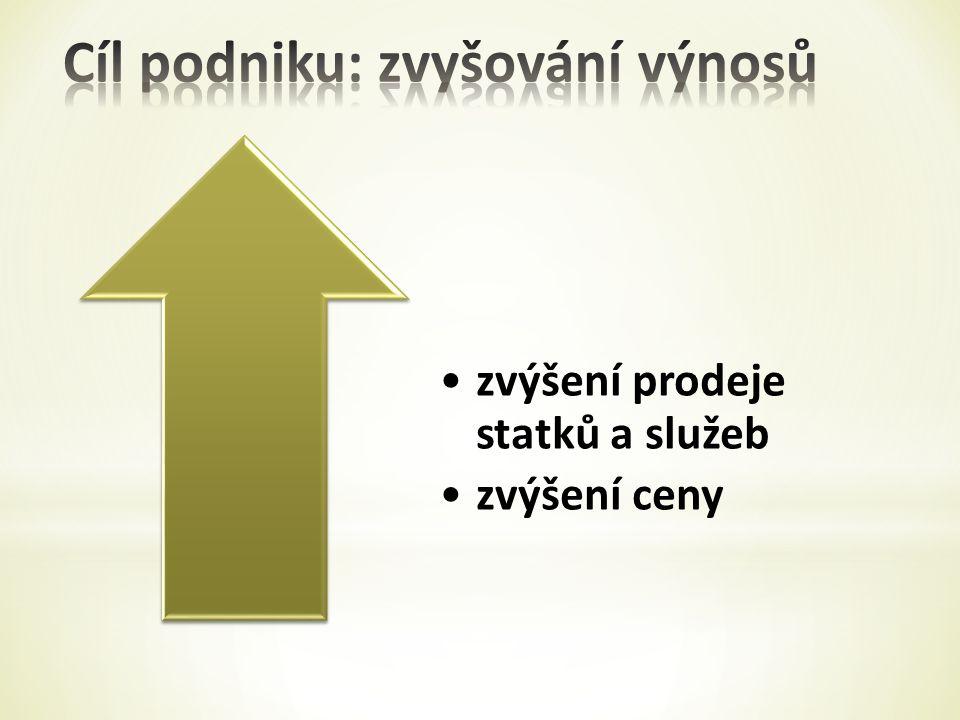 zvýšení prodeje statků a služeb zvýšení ceny