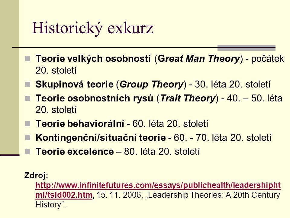 Historický exkurz Teorie velkých osobností (Great Man Theory) - počátek 20.