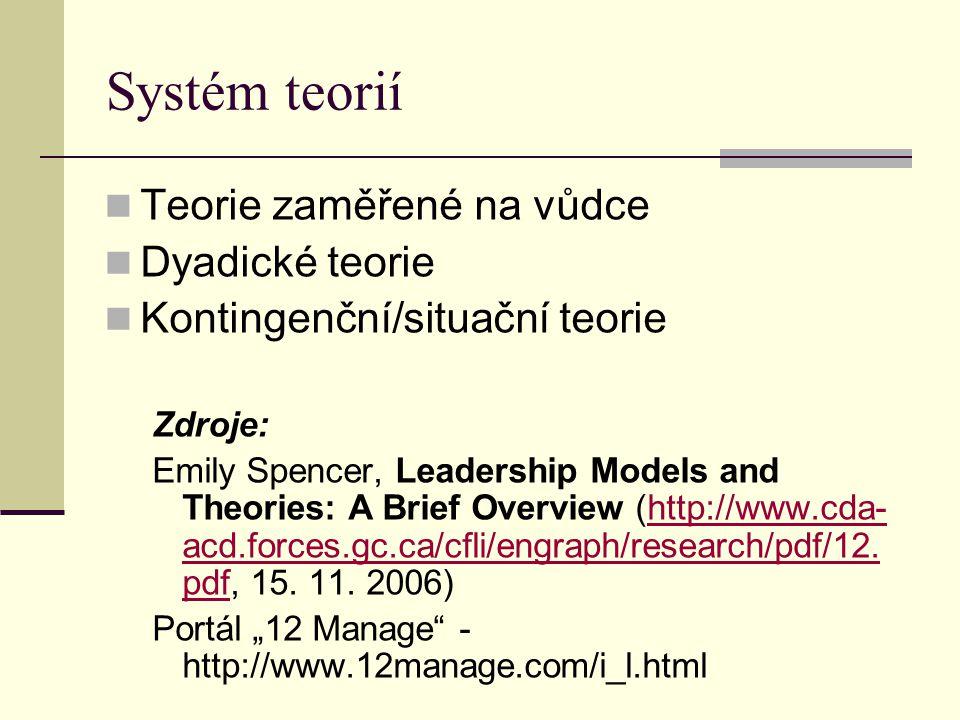 Systém teorií Teorie zaměřené na vůdce Dyadické teorie Kontingenční/situační teorie Zdroje: Emily Spencer, Leadership Models and Theories: A Brief Overview (http://www.cda- acd.forces.gc.ca/cfli/engraph/research/pdf/12.