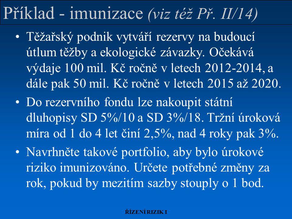 ŘÍZENÍ RIZIK I Příklad - imunizace (viz též Př. II/14) Těžařský podnik vytváří rezervy na budoucí útlum těžby a ekologické závazky. Očekává výdaje 100