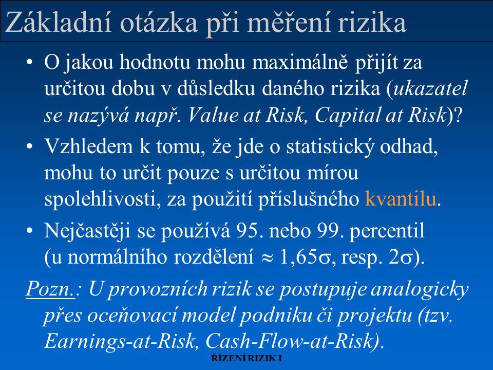 ŘÍZENÍ RIZIK I Základní otázka při měření rizika O jakou hodnotu mohu maximálně přijít za určitou dobu v důsledku daného rizika (ukazatel se nazývá např.