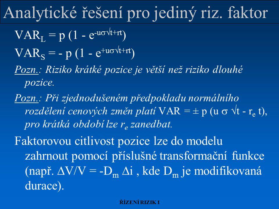 ŘÍZENÍ RIZIK I Analytické řešení pro jediný riz. faktor VAR L = p (1 - e -u  t+rt ) VAR S = - p (1 - e +u  t+rt ) Pozn.: Riziko krátké pozice je v