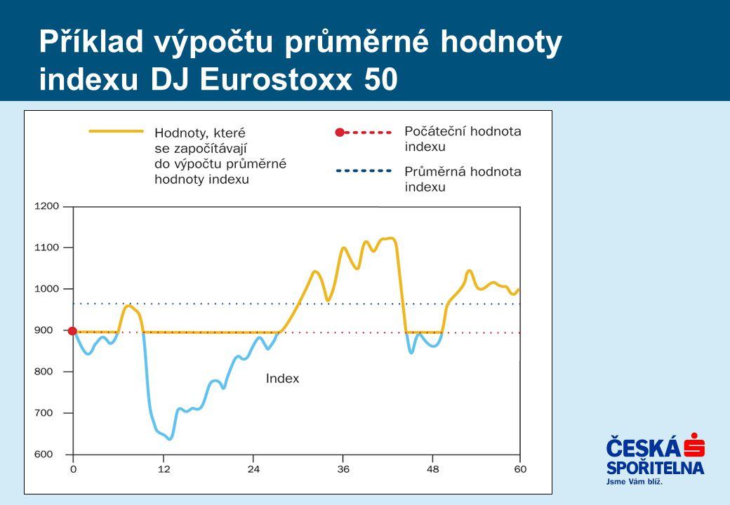 Příklad výpočtu průměrné hodnoty indexu DJ Eurostoxx 50