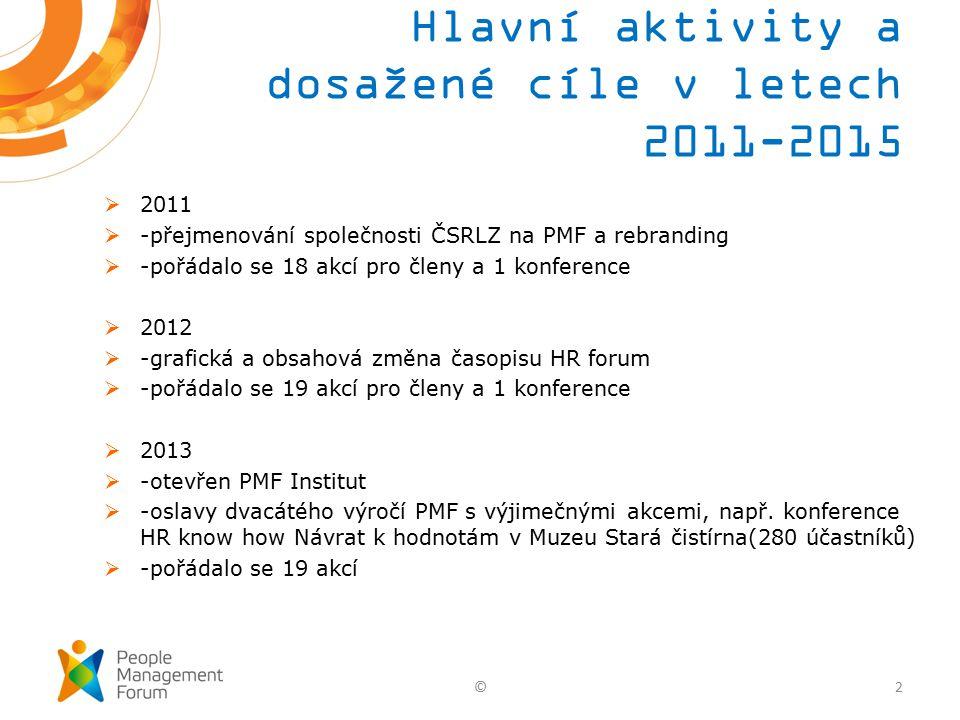 Hlavní aktivity a dosažené cíle v letech 2011-2015  2011  -přejmenování společnosti ČSRLZ na PMF a rebranding  -pořádalo se 18 akcí pro členy a 1 k