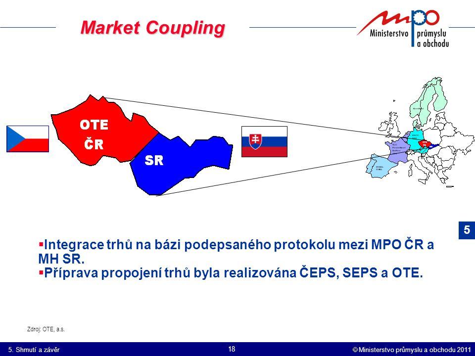  Ministerstvo průmyslu a obchodu 2011 18  Integrace trhů na bázi podepsaného protokolu mezi MPO ČR a MH SR.