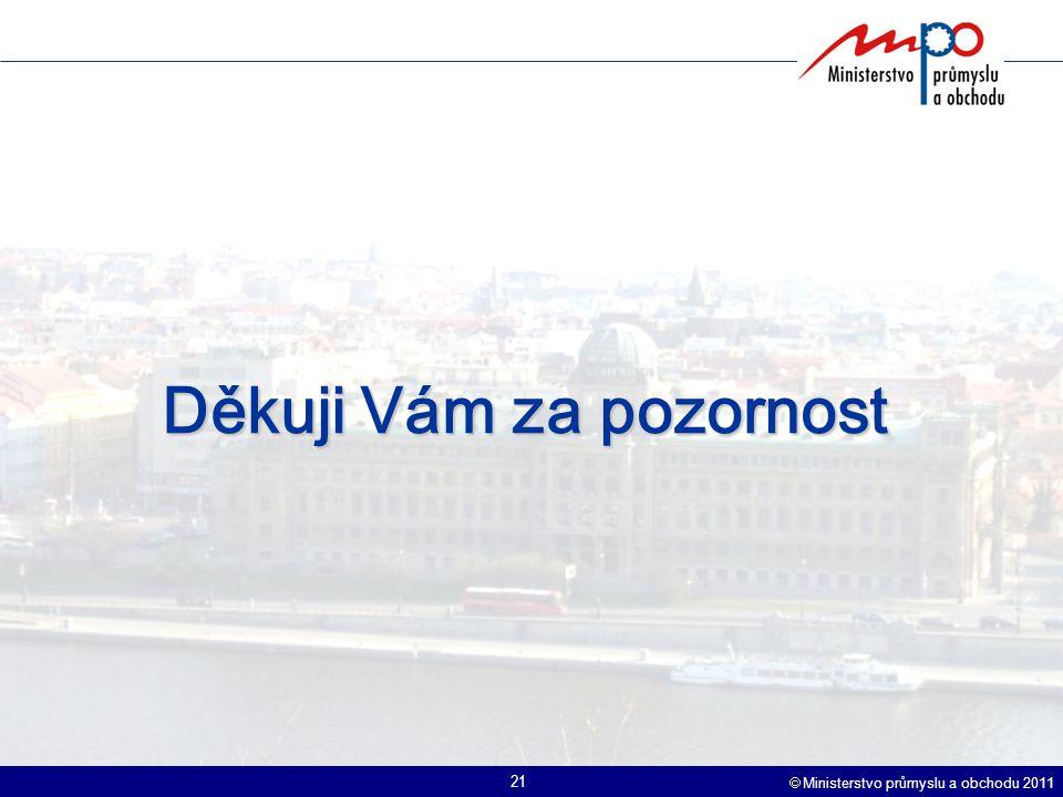  Ministerstvo průmyslu a obchodu 2011 21 Děkuji Vám za pozornost