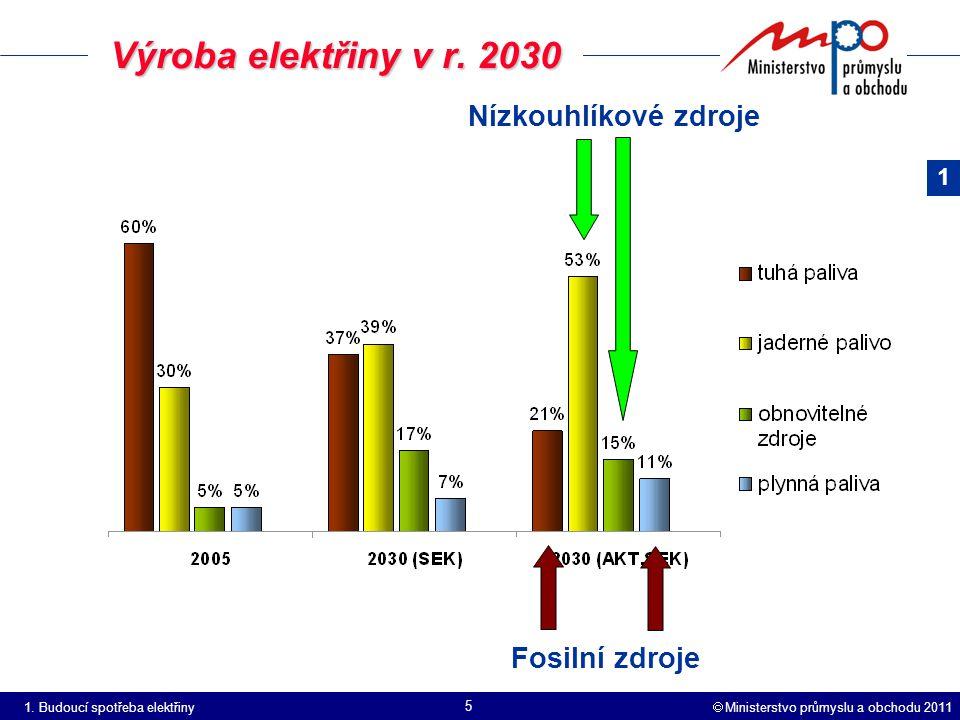  Ministerstvo průmyslu a obchodu 2011 5 Výroba elektřiny v r.