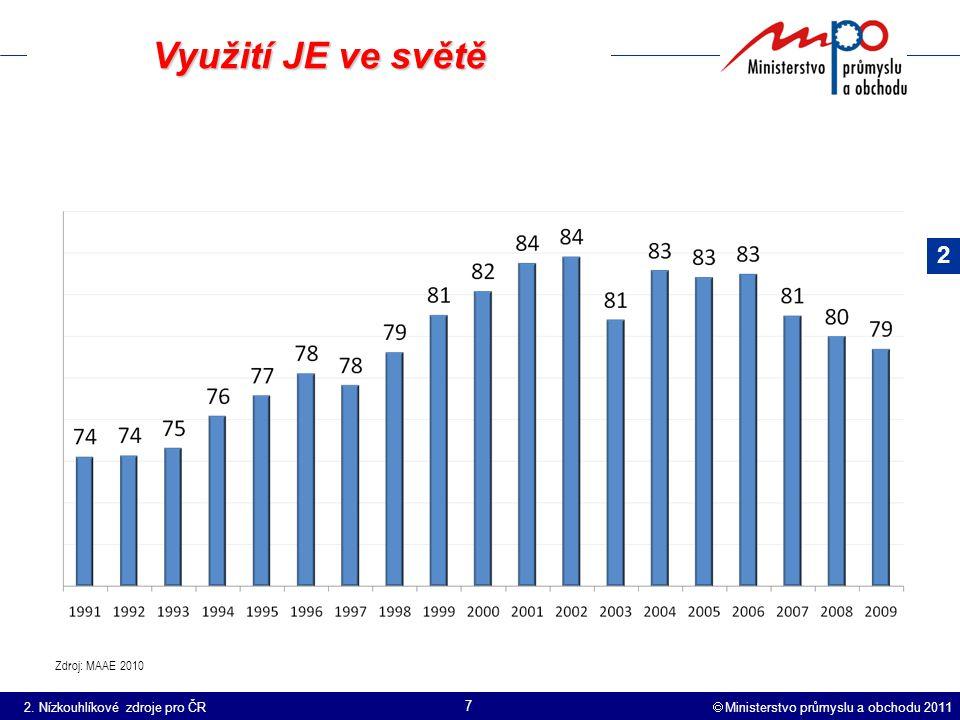  Ministerstvo průmyslu a obchodu 2011 7 Využití JE ve světě Zdroj: MAAE 2010 2 2.