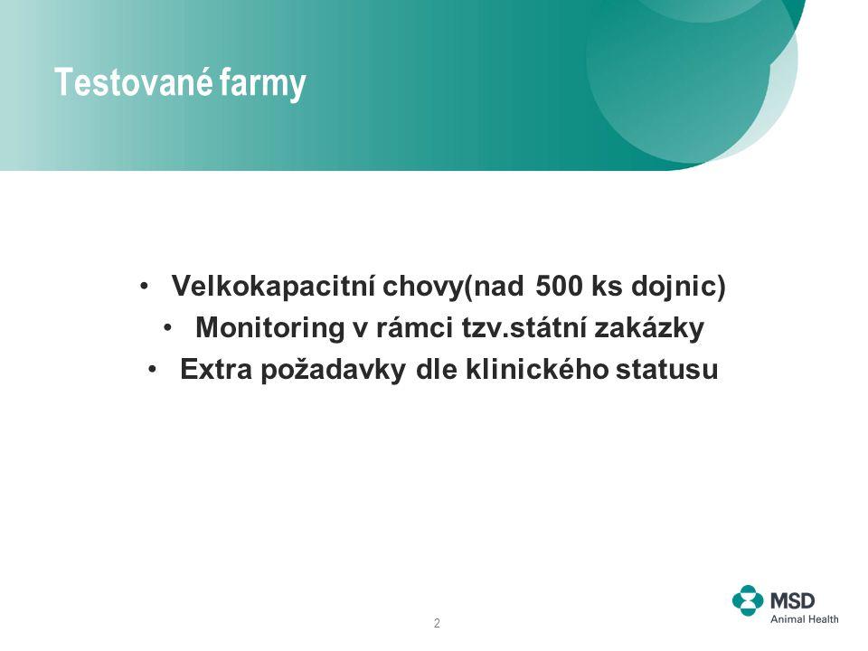 2 Testované farmy Velkokapacitní chovy(nad 500 ks dojnic) Monitoring v rámci tzv.státní zakázky Extra požadavky dle klinického statusu