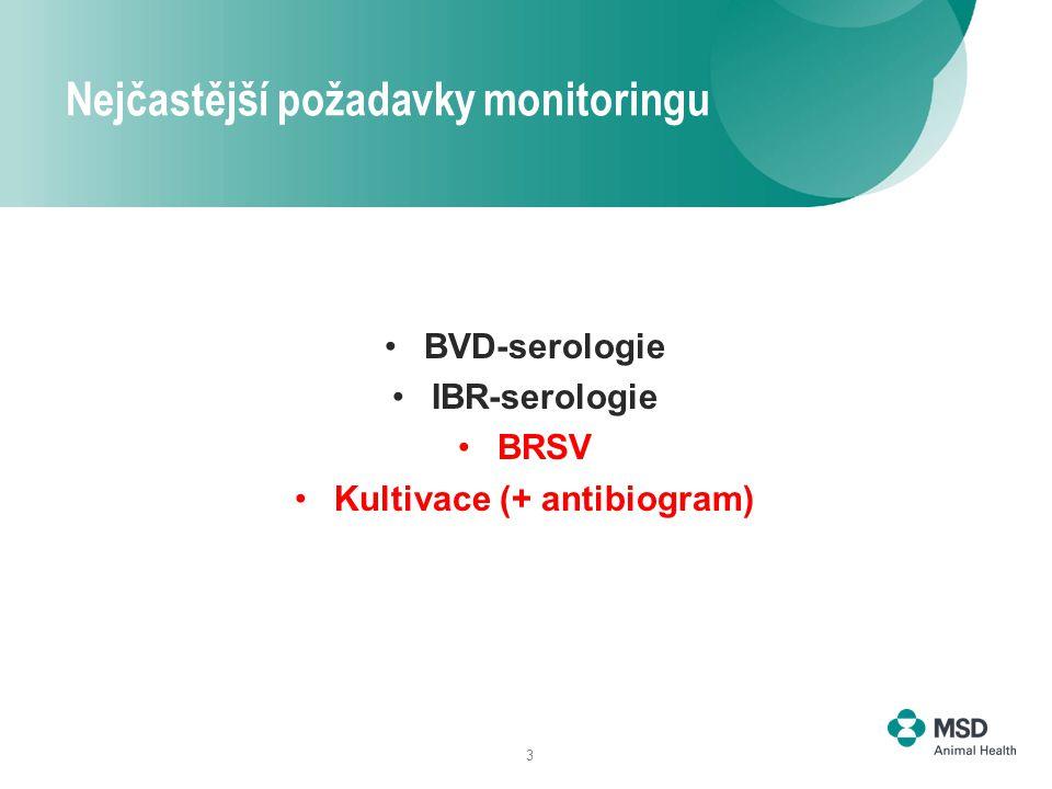 3 Nejčastější požadavky monitoringu BVD-serologie IBR-serologie BRSV Kultivace (+ antibiogram)