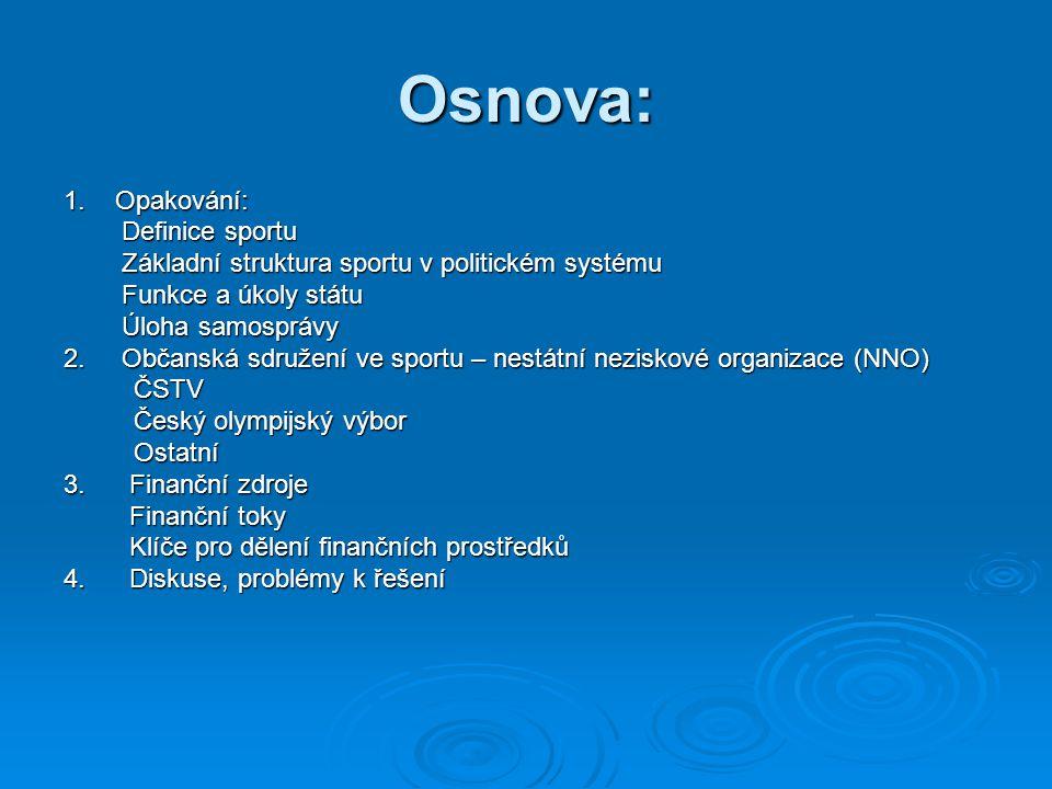 Osnova: 1. Opakování: Definice sportu Definice sportu Základní struktura sportu v politickém systému Základní struktura sportu v politickém systému Fu