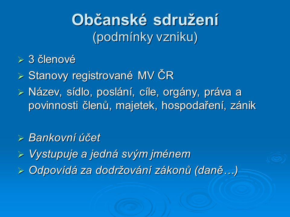 Občanské sdružení (podmínky vzniku)  3 členové  Stanovy registrované MV ČR  Název, sídlo, poslání, cíle, orgány, práva a povinnosti členů, majetek,