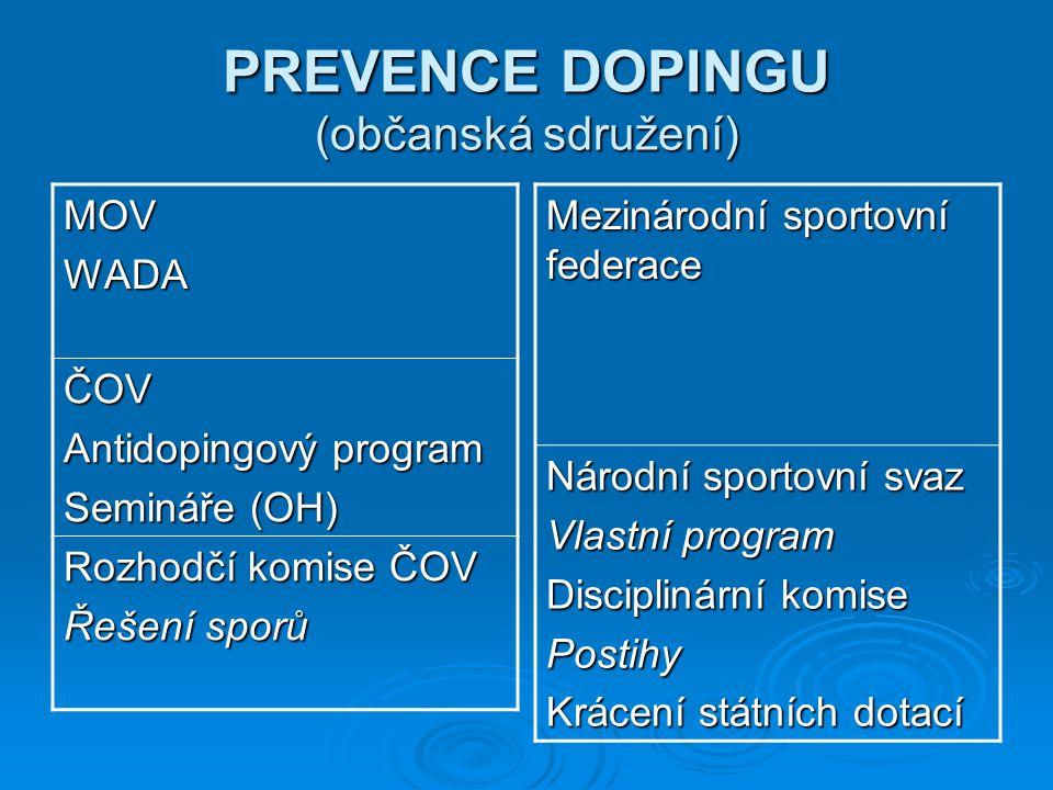 PREVENCE DOPINGU (občanská sdružení) MOVWADA ČOV Antidopingový program Semináře (OH) Rozhodčí komise ČOV Řešení sporů Mezinárodní sportovní federace N