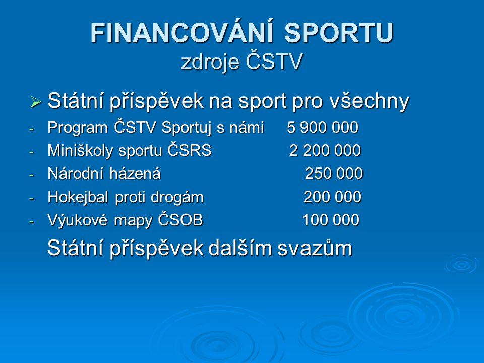 FINANCOVÁNÍ SPORTU zdroje ČSTV  Státní příspěvek na sport pro všechny - Program ČSTV Sportuj s námi 5 900 000 - Miniškoly sportu ČSRS 2 200 000 - Nár