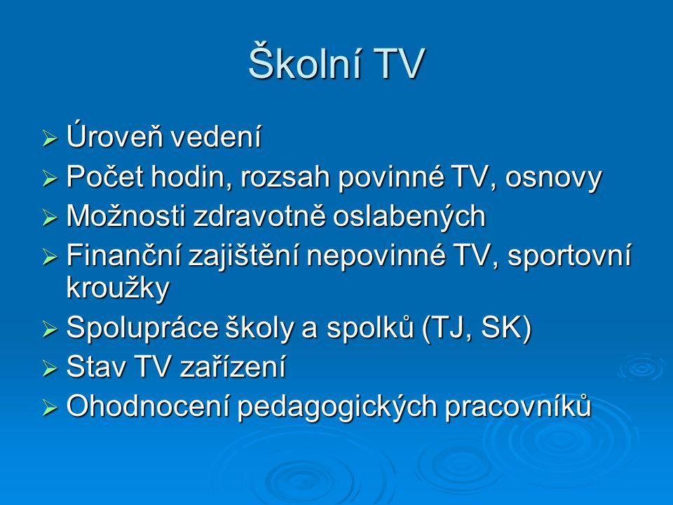 Školní TV  Úroveň vedení  Počet hodin, rozsah povinné TV, osnovy  Možnosti zdravotně oslabených  Finanční zajištění nepovinné TV, sportovní kroužk