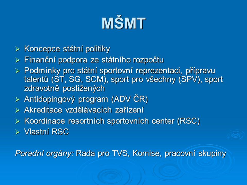 MŠMT  Koncepce státní politiky  Finanční podpora ze státního rozpočtu  Podmínky pro státní sportovní reprezentaci, přípravu talentů (ST, SG, SCM),