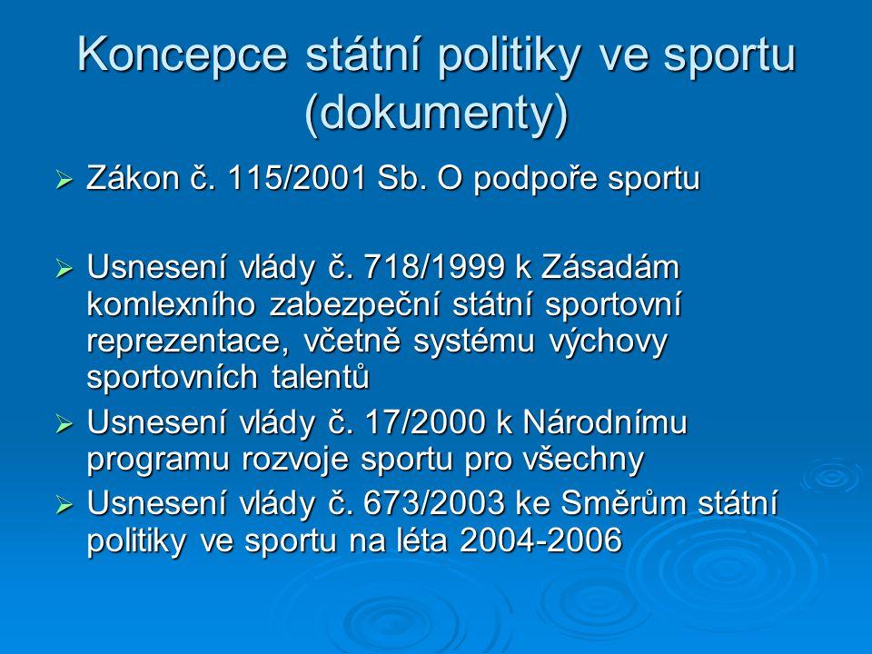 Koncepce státní politiky ve sportu (dokumenty)  Zákon č. 115/2001 Sb. O podpoře sportu  Usnesení vlády č. 718/1999 k Zásadám komlexního zabezpeční s