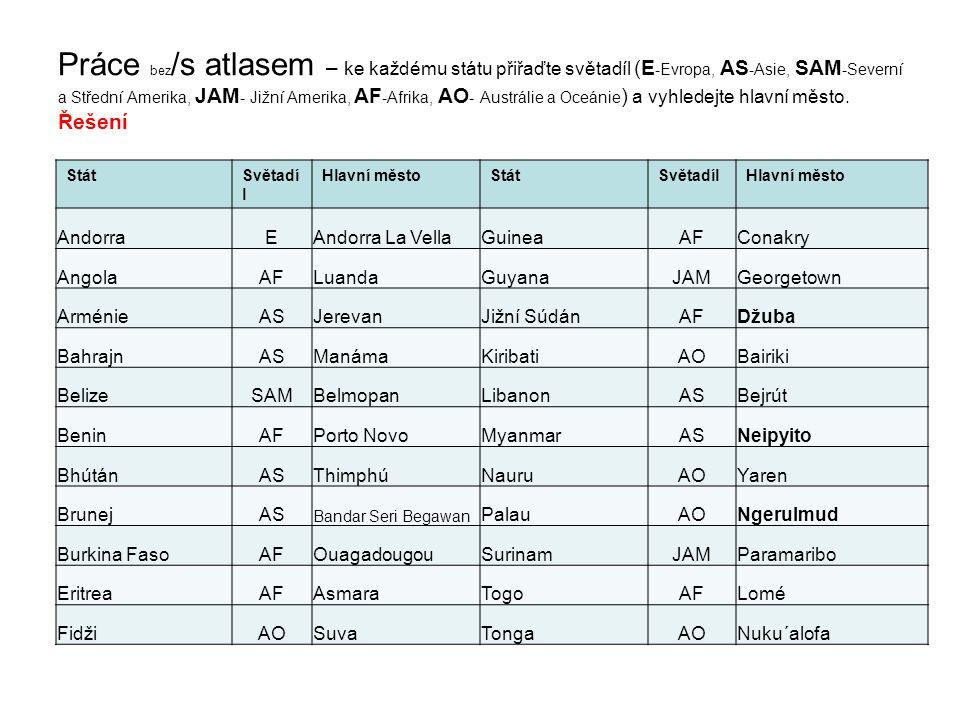 Práce bez /s atlasem – ke každému státu přiřaďte světadíl (E -Evropa, AS -Asie, SAM -Severní a Střední Amerika, JAM - Jižní Amerika, AF -Afrika, AO -