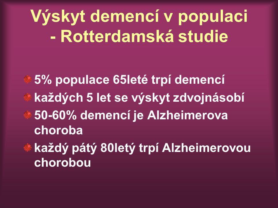 Výskyt demencí v populaci - Rotterdamská studie 5% populace 65leté trpí demencí každých 5 let se výskyt zdvojnásobí 50-60% demencí je Alzheimerova choroba každý pátý 80letý trpí Alzheimerovou chorobou