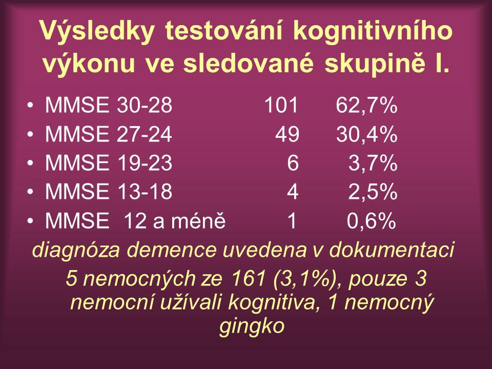 Výsledky testování kognitivního výkonu ve sledované skupině I.