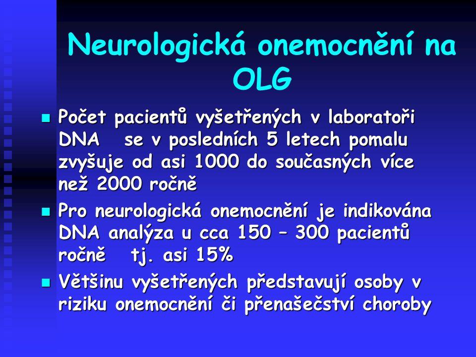 Neurologická onemocnění na OLG Počet pacientů vyšetřených v laboratoři DNA se v posledních 5 letech pomalu zvyšuje od asi 1000 do současných více než