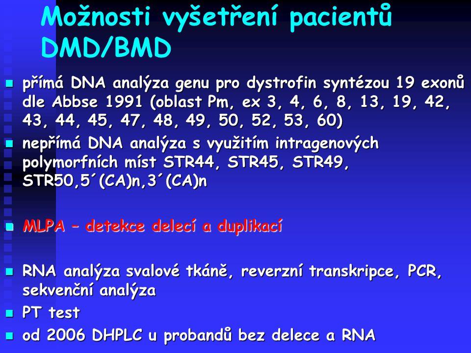 Možnosti vyšetření pacientů DMD/BMD přímá DNA analýza genu pro dystrofin syntézou 19 exonů dle Abbse 1991 (oblast Pm, ex 3, 4, 6, 8, 13, 19, 42, 43, 4