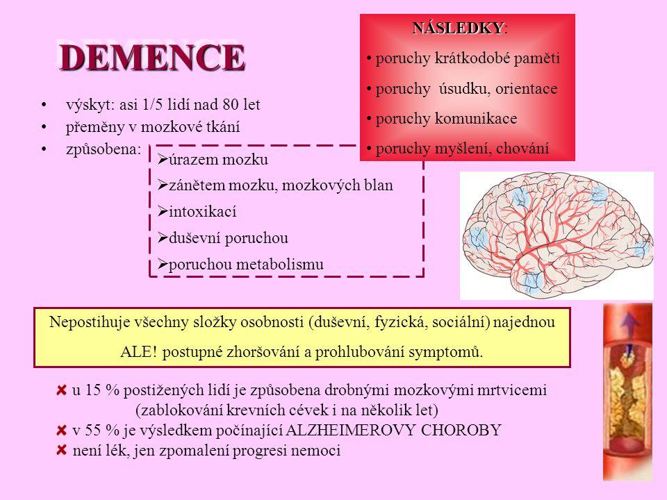 DEMENCEDEMENCE výskyt: asi 1/5 lidí nad 80 let přeměny v mozkové tkání způsobena:  úrazem mozku  zánětem mozku, mozkových blan  intoxikací  duševn